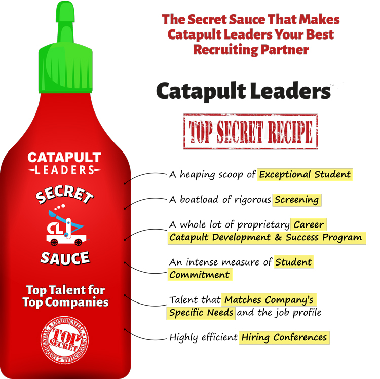 Catapult Leaders Secret Sauce