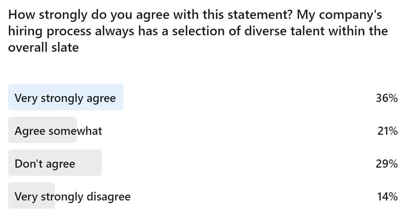 Survey - Hiring Diverse 9-6-21